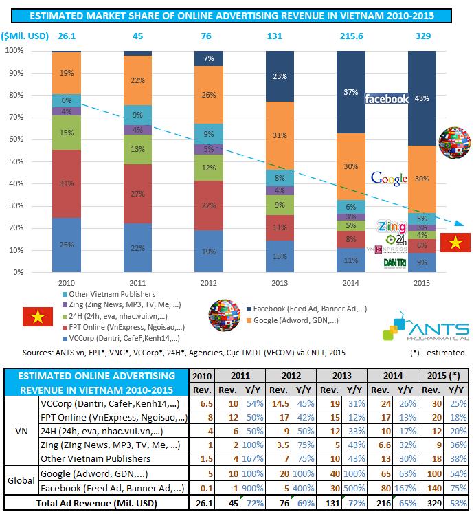 Market chat рейтинг иностранных брокерских компаний forex