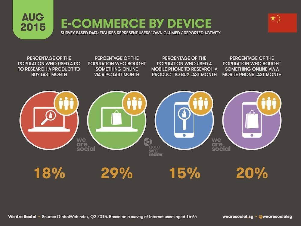 mobile commerce essay