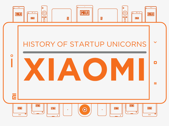 xiaomi  a history  infographic