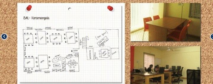Coworking Spaces In Bangalore India