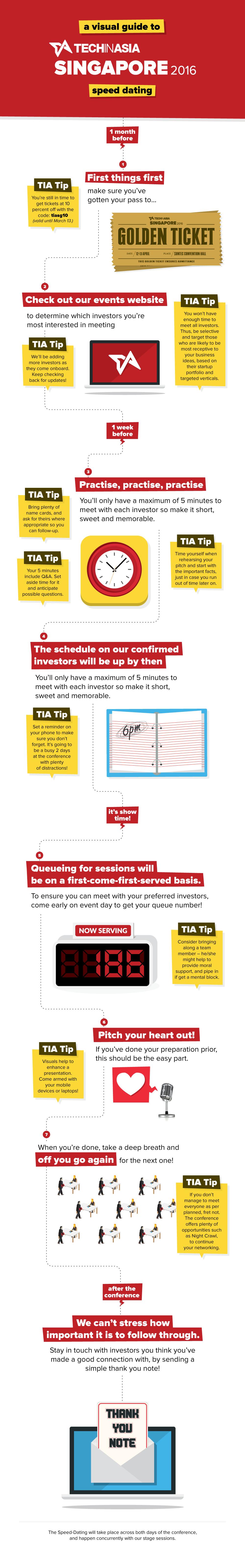 How you can meet over 60 investors at TIA SG 2016