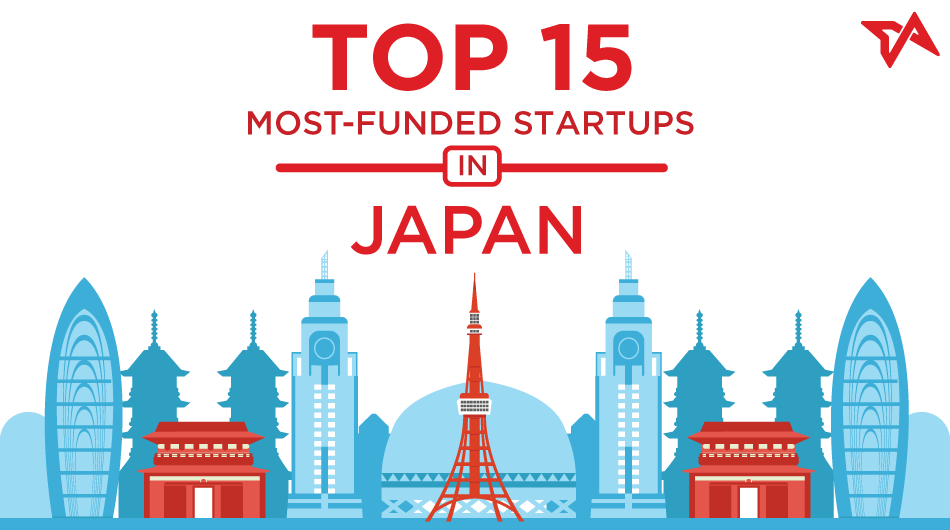 These are Japan's 15 most-funded startups (INFOGRAPHIC)