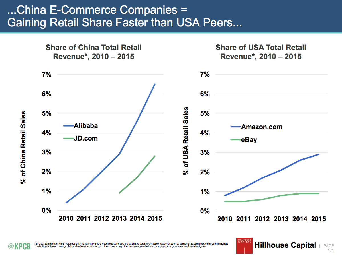 Mary Meeker's new internet report shows how China supersizes the web