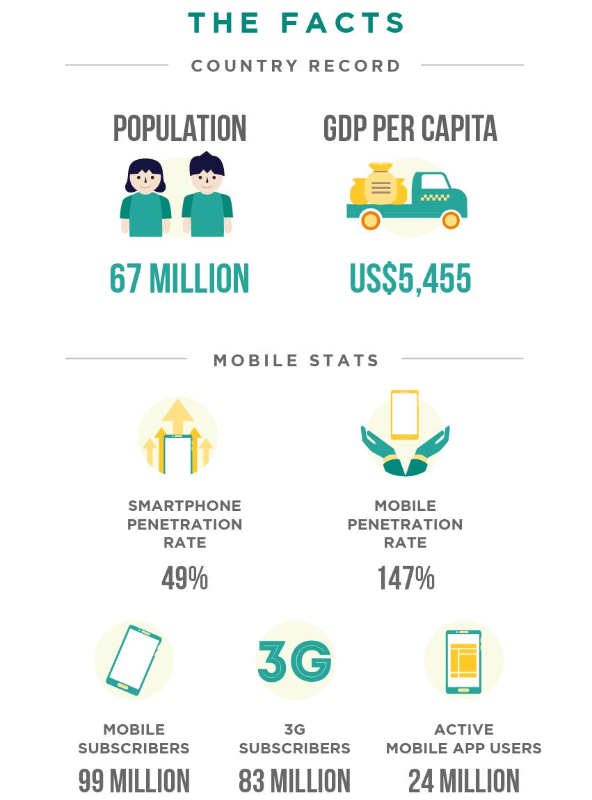 App economy infographic