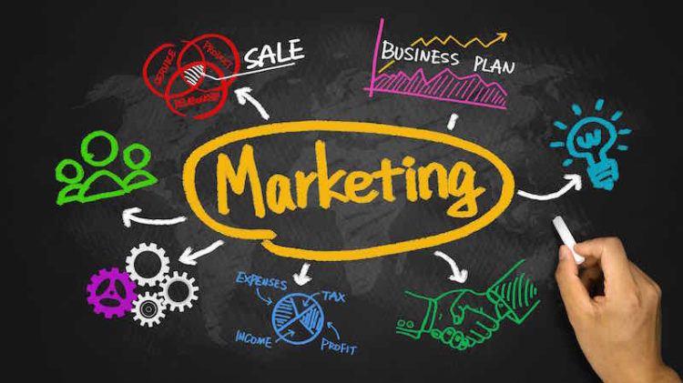Image result for marketing startup