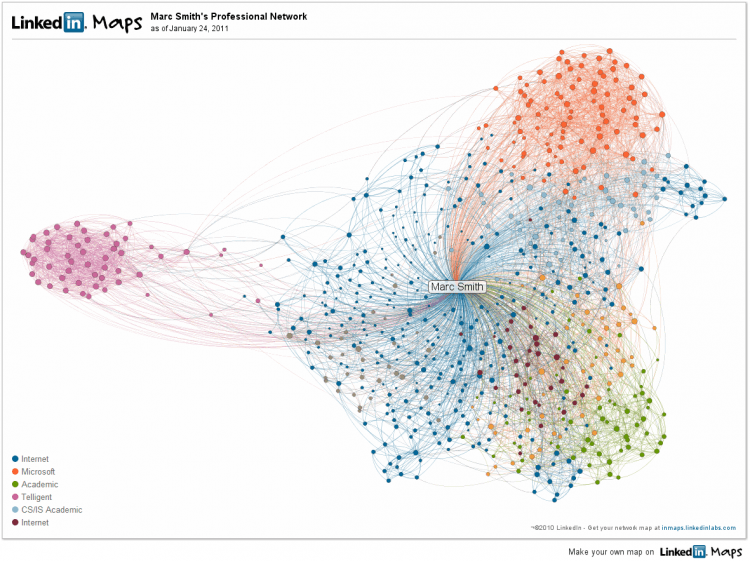 A graph of a LinkedIn user's professional network. Photo credit: Marc Smith.