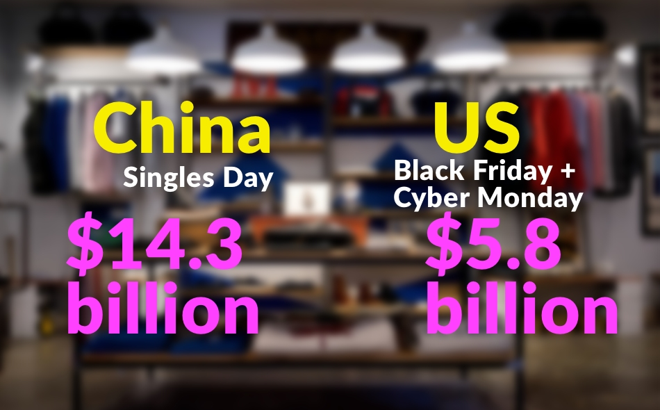 Singles' Day is a Chinese event that is mostly celebrated by young people in China. It is not an official public holiday. As its name suggests, Singles' Day is centered around bachelors and single women. While this holiday is meant to be a joyous occasion for independent young people, Singles' Day also [ ].