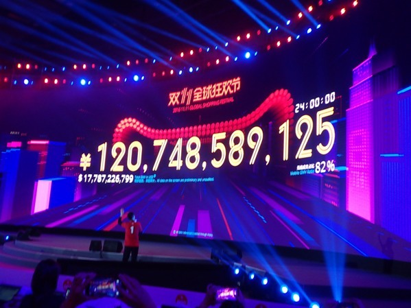Alibaba Breaks Records Sells Us 17 7 Billion On Singles Day Alibaba's singles day kicked off with a virtual performance by katy perry, as chinese consumers 11, also known as singles day, alibaba group holding ltd. 17 7 billion on singles day