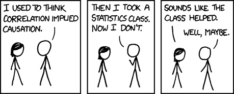 Comic strip metrics