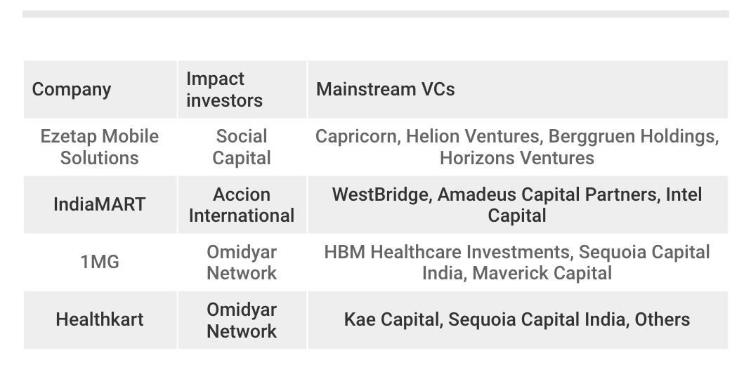 impact-investing-in-india