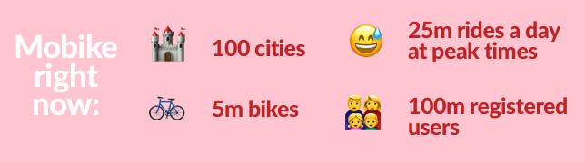 Mobike data