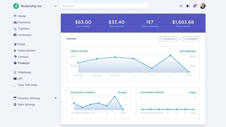 The Stripe dashboard