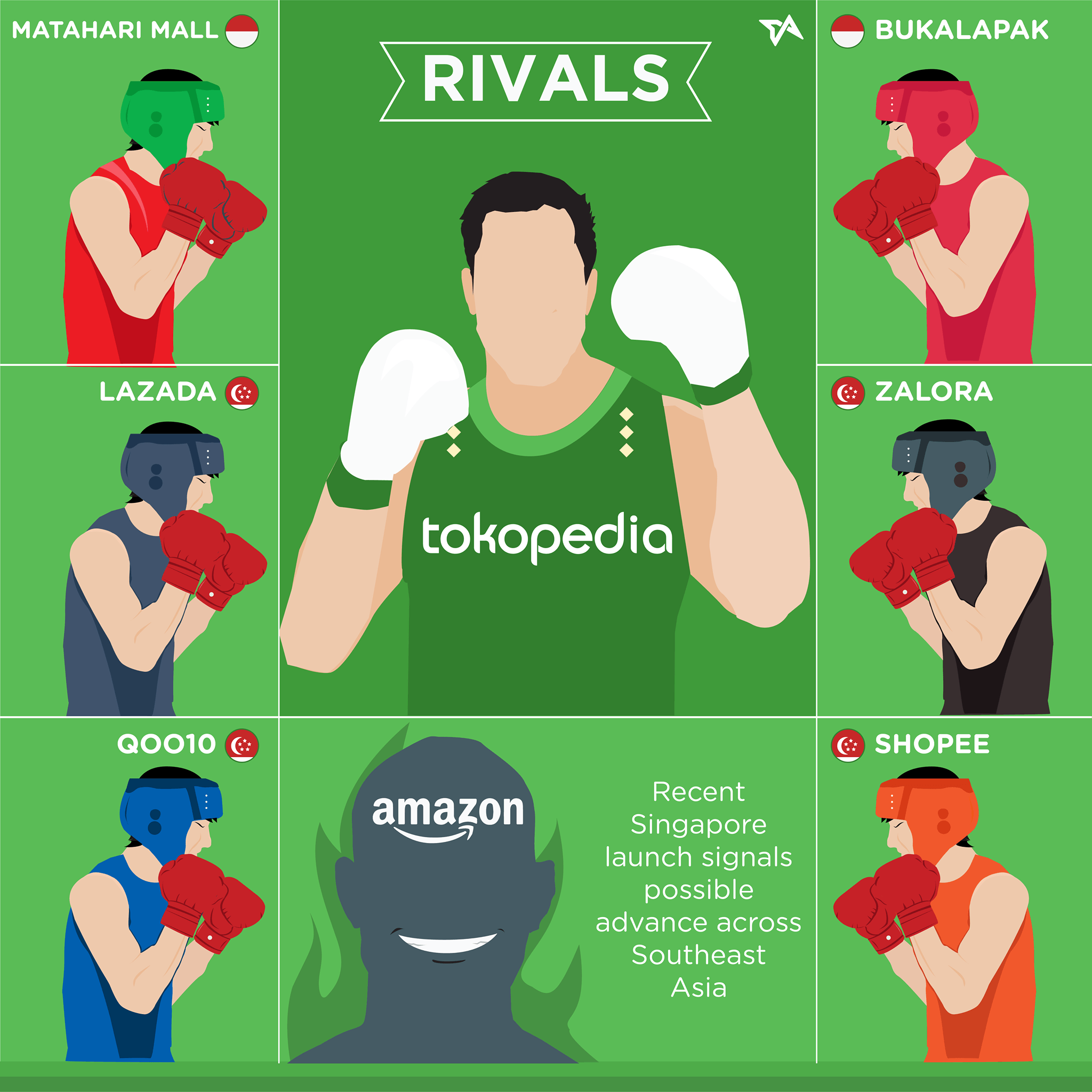 Alibaba leads 11b investment in indonesias tokopedia tokopedia profile august 2017 stopboris Images