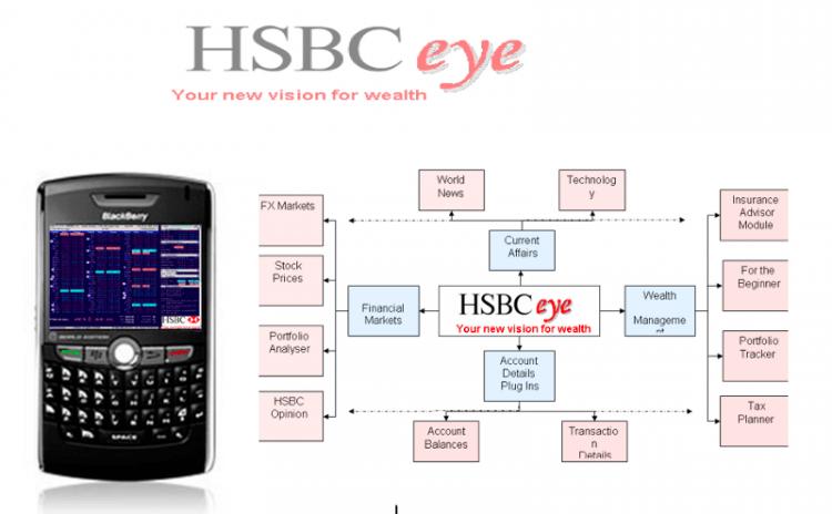 hsbc-eye