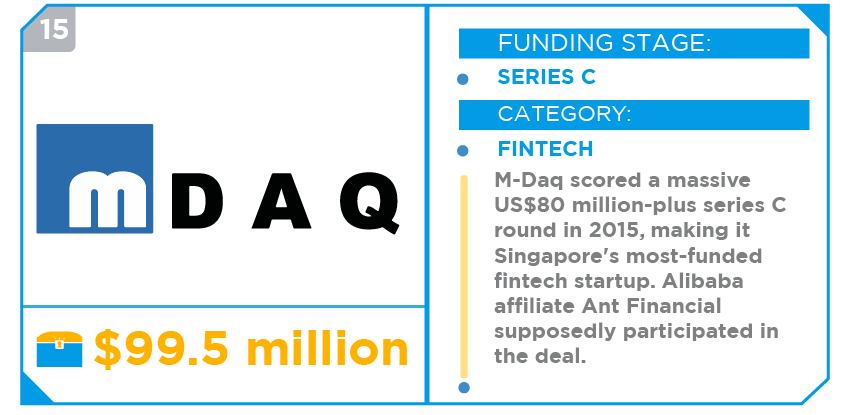 top funded startups southeast asia 2017 09