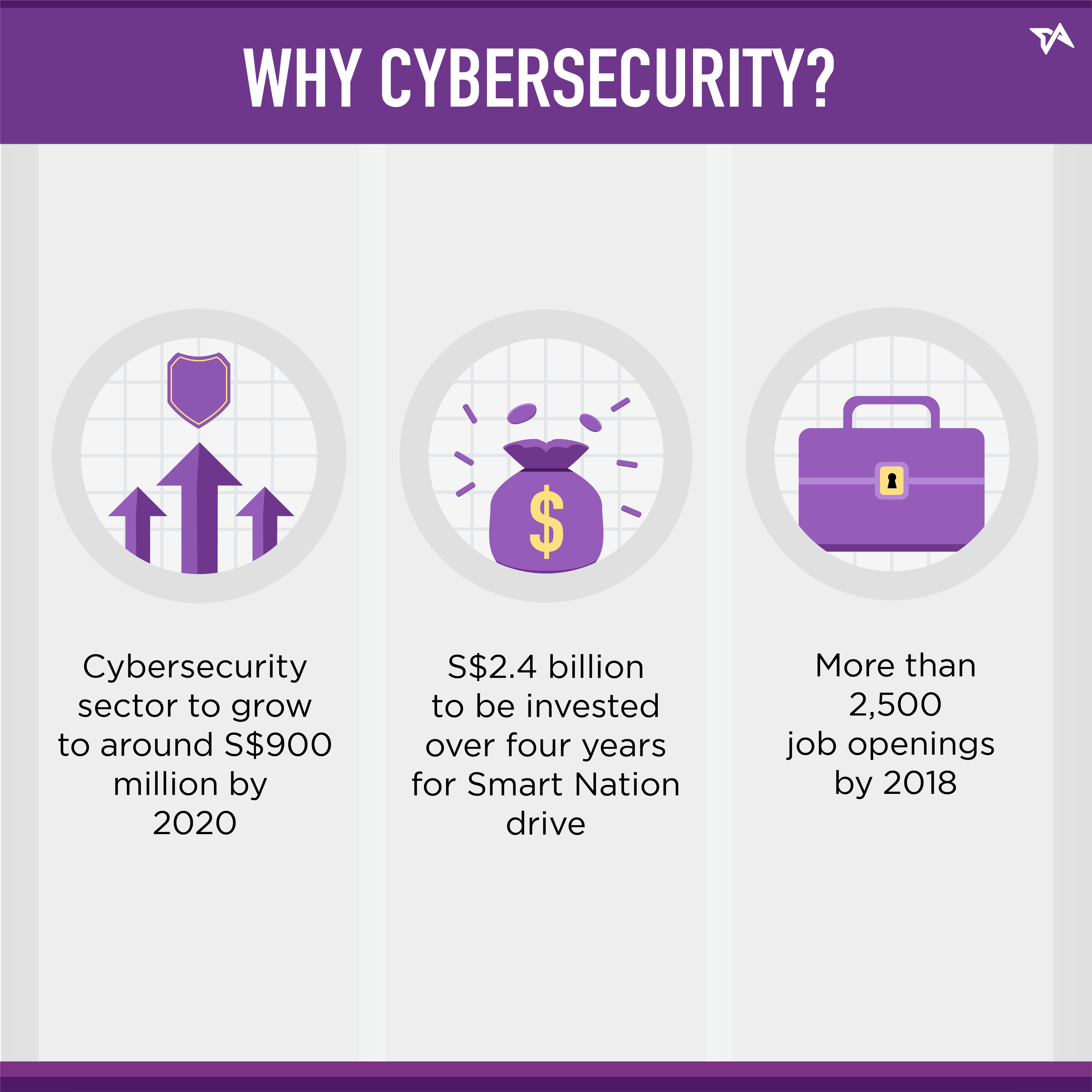 Cybersecurity jobs in Singapore: Facts you should know