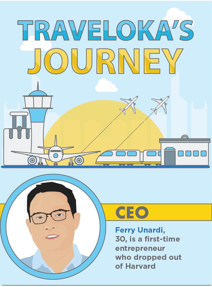 traveloka journey infographic 1