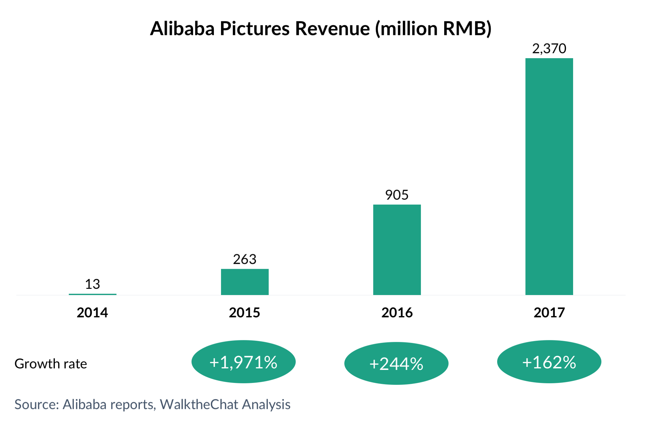 How Alibaba is shaping the Chinese entertainment industry