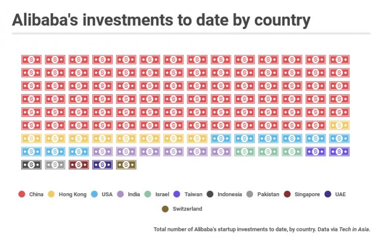 dating startups singapore