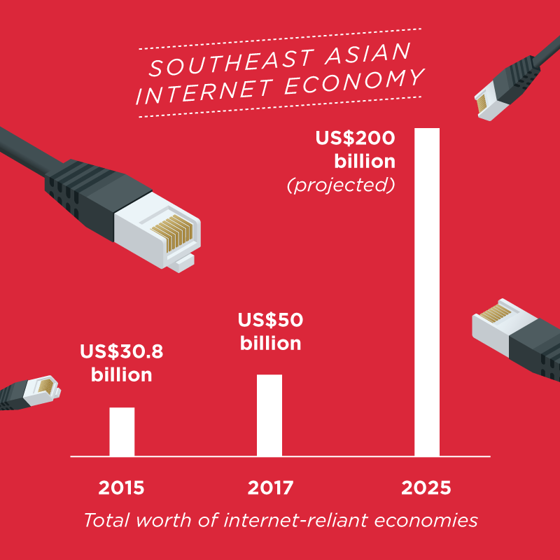Image: Tech in Asia